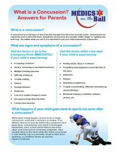 Concussion Information for Parents